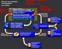 Tracking_Profiling_CRM_Data-Mining_Big-Data_Marketing-Temps-reel_V